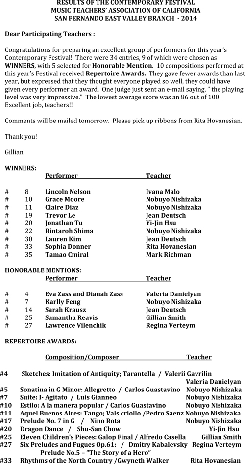 Contemporary Festival 2014 Results